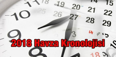2018 Havza Kronolojisi